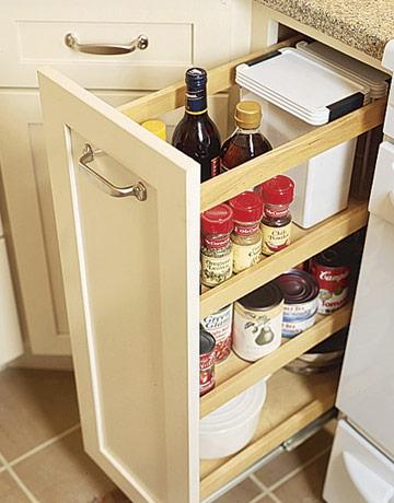 идеи комфортной кухни