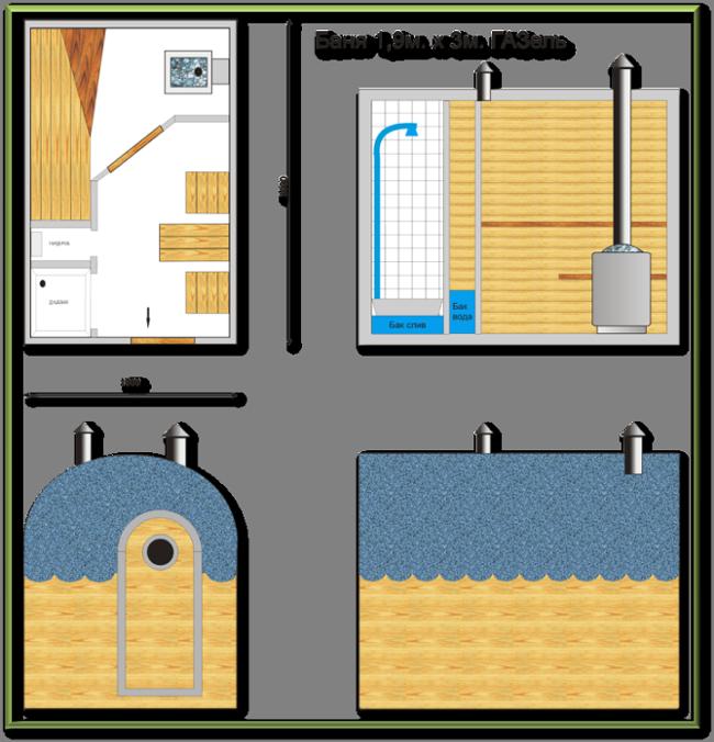 проект мини бани